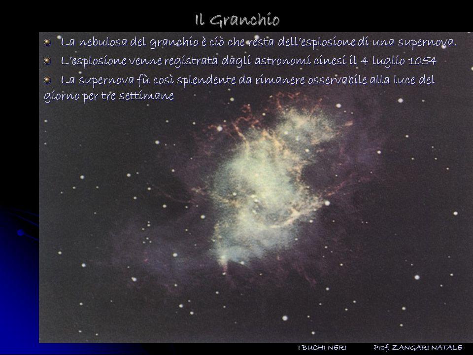 Prof. ZANGARI NATALE I BUCHI NERI Da quali stelle possono formarsi