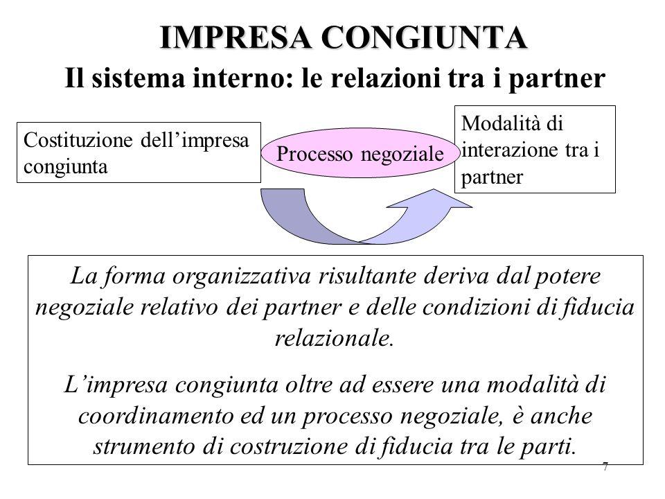 7 Il sistema interno: le relazioni tra i partner IMPRESA CONGIUNTA Costituzione dell'impresa congiunta Modalità di interazione tra i partner Processo negoziale La forma organizzativa risultante deriva dal potere negoziale relativo dei partner e delle condizioni di fiducia relazionale.