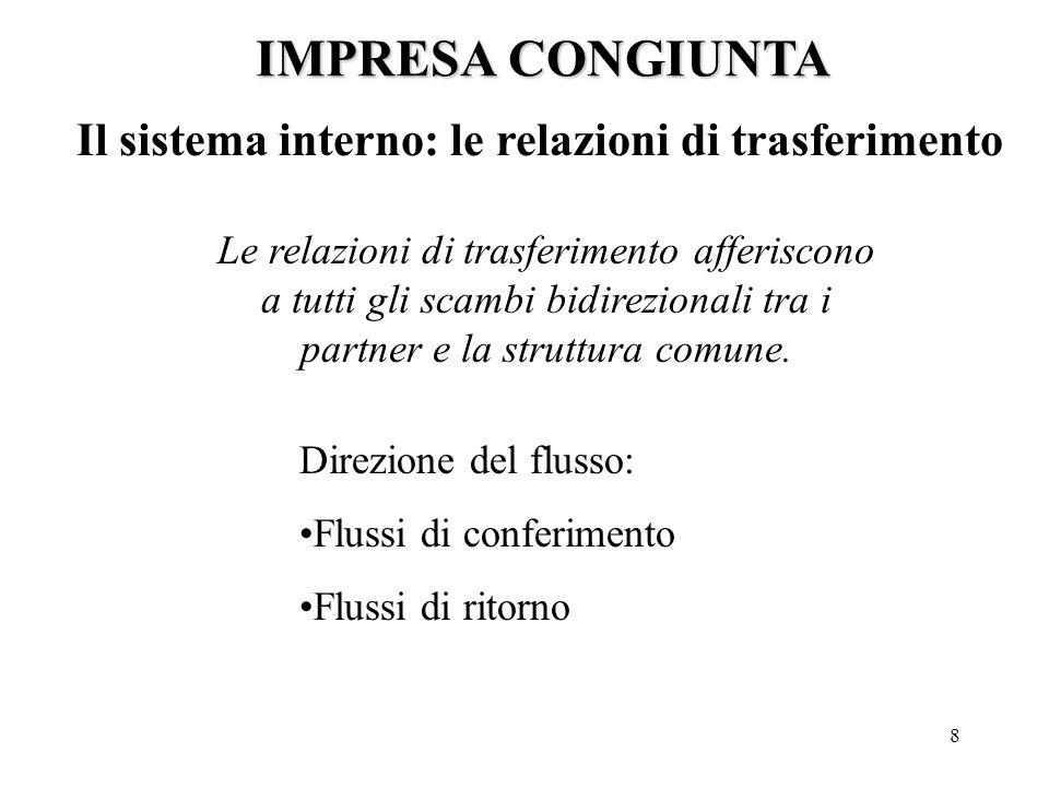 8 IMPRESA CONGIUNTA Il sistema interno: le relazioni di trasferimento Le relazioni di trasferimento afferiscono a tutti gli scambi bidirezionali tra i partner e la struttura comune.