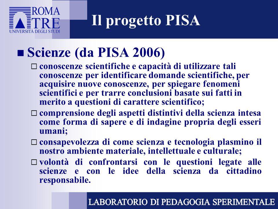 Il progetto PISA Scienze (da PISA 2006)  conoscenze scientifiche e capacità di utilizzare tali conoscenze per identificare domande scientifiche, per