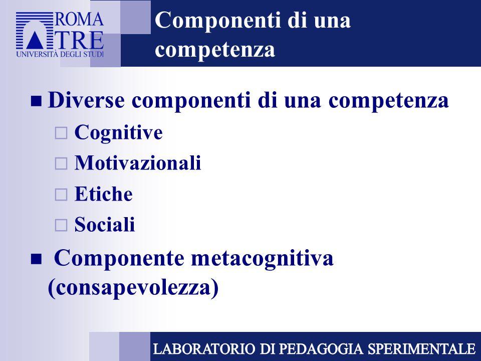 Componenti di una competenza Diverse componenti di una competenza  Cognitive  Motivazionali  Etiche  Sociali Componente metacognitiva (consapevole