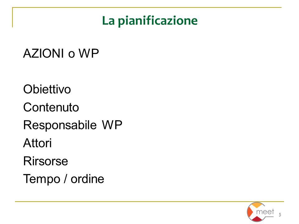 5 La pianificazione AZIONI o WP Obiettivo Contenuto Responsabile WP Attori Rirsorse Tempo / ordine