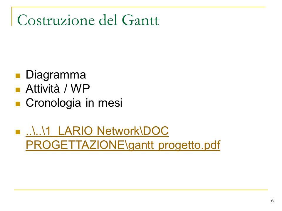 6 Diagramma Attività / WP Cronologia in mesi..\..\1_LARIO Network\DOC PROGETTAZIONE\gantt progetto.pdf..\..\1_LARIO Network\DOC PROGETTAZIONE\gantt pr