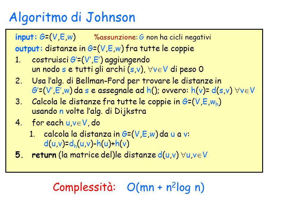 Algoritmo di Johnson O(mn + n 2 log n) input: G=(V,E,w) %assunzione: G non ha cicli negativi output: distanze in G=(V,E,w) fra tutte le coppie 1.costr