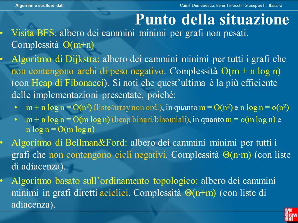 Camil Demetrescu, Irene Finocchi, Giuseppe F. ItalianoAlgoritmi e strutture dati Punto della situazione Visita BFS: albero dei cammini minimi per graf