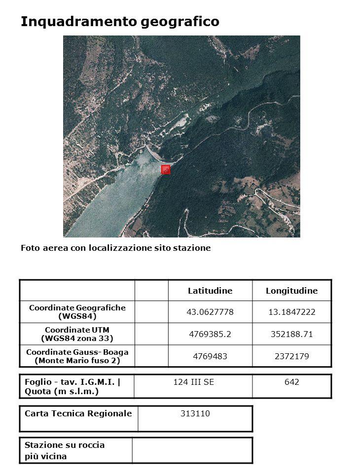 Foto aerea con localizzazione sito stazione Foglio - tav. I.G.M.I. | Quota (m s.l.m.) 124 III SE642 Inquadramento geografico LatitudineLongitudine Coo