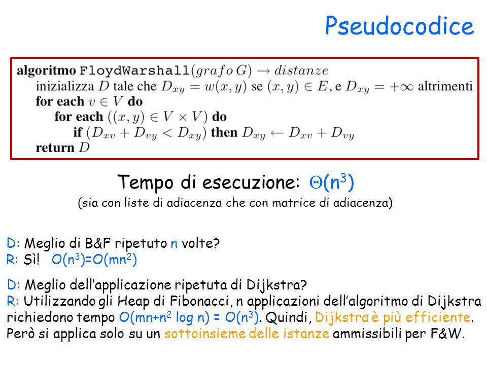 Pseudocodice Tempo di esecuzione:  (n 3 ) (sia con liste di adiacenza che con matrice di adiacenza) D: Meglio dell'applicazione ripetuta di Dijkstra?