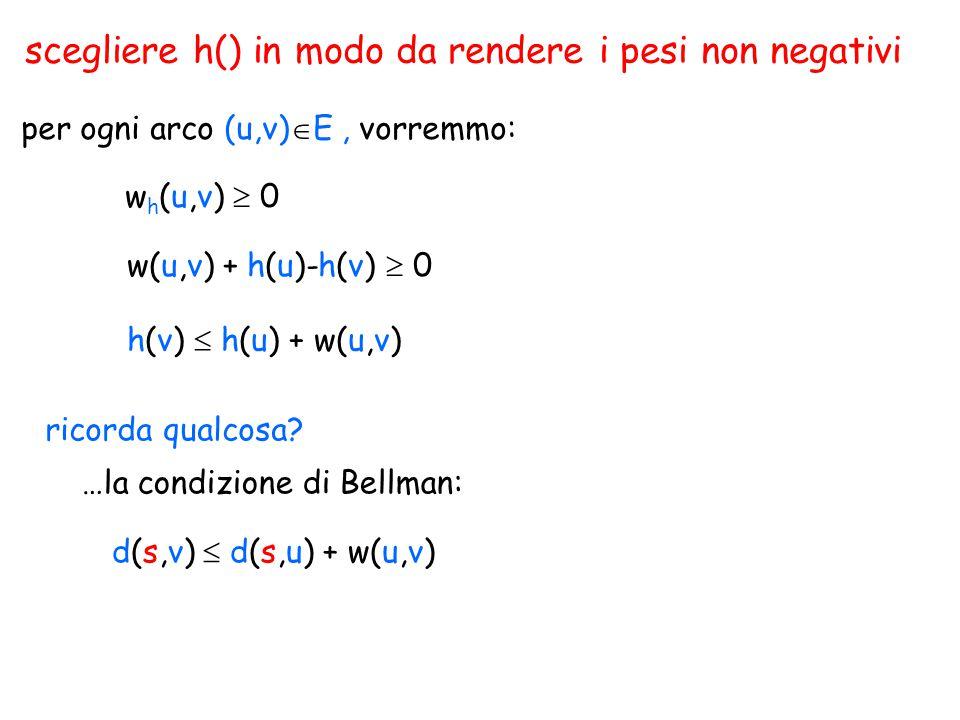 scegliere h() in modo da rendere i pesi non negativi …la condizione di Bellman: ricorda qualcosa? per ogni arco (u,v)  E, vorremmo: w(u,v) + h(u)-h(v