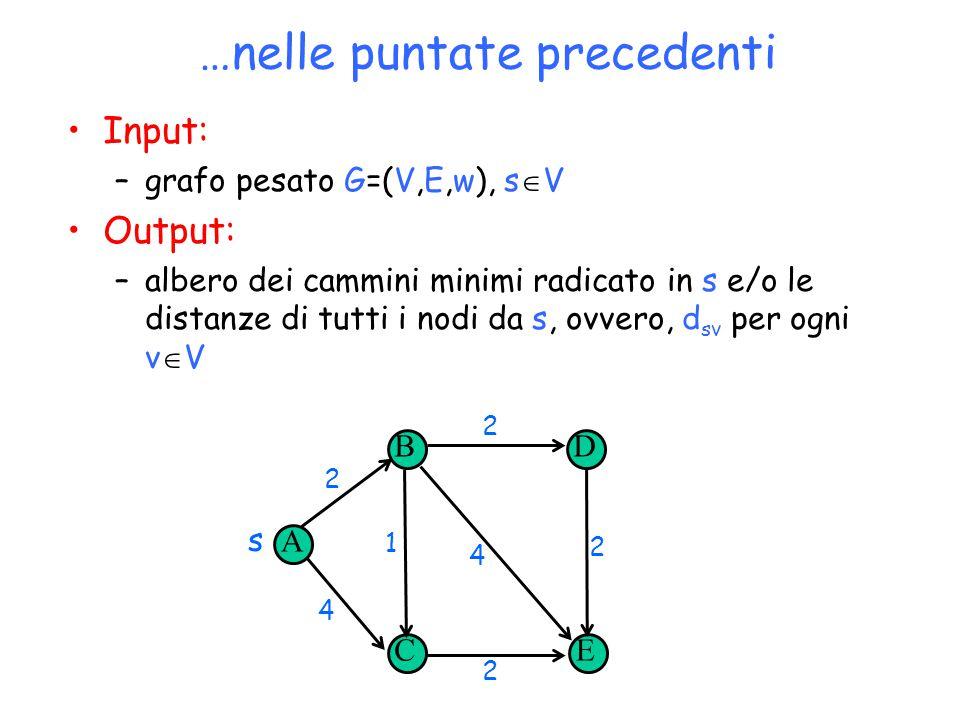 …nelle puntate precedenti Input: –grafo pesato G=(V,E,w), s  V Output: –albero dei cammini minimi radicato in s e/o le distanze di tutti i nodi da s,
