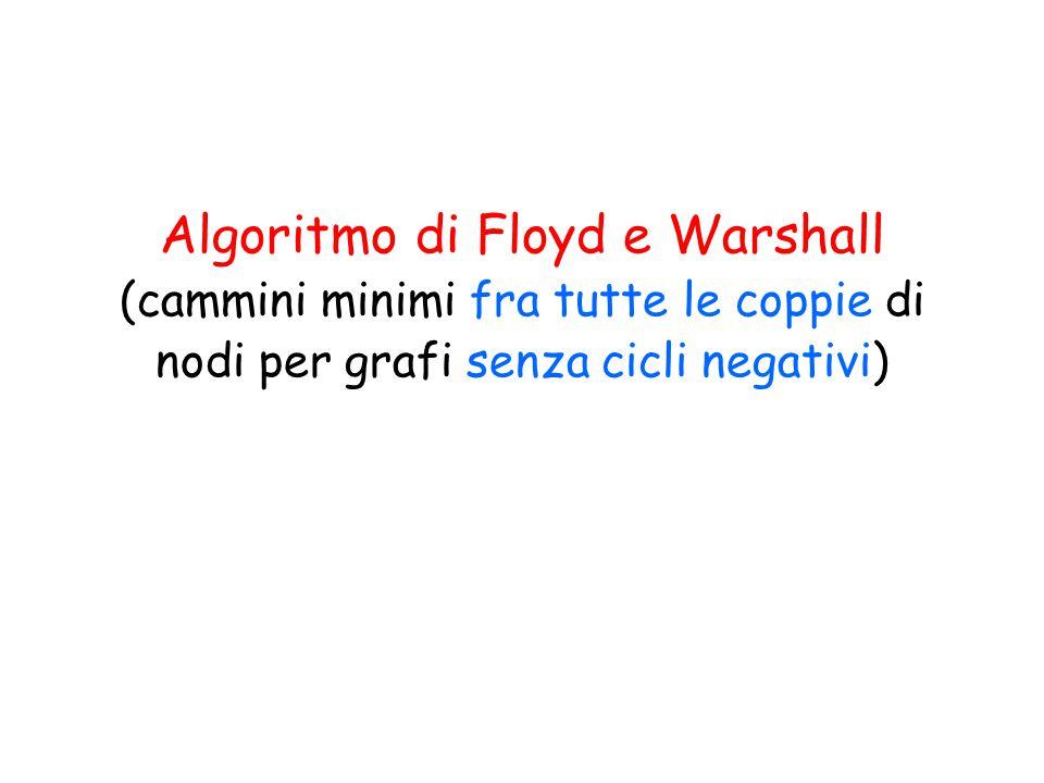 Algoritmo di Floyd e Warshall (cammini minimi fra tutte le coppie di nodi per grafi senza cicli negativi)