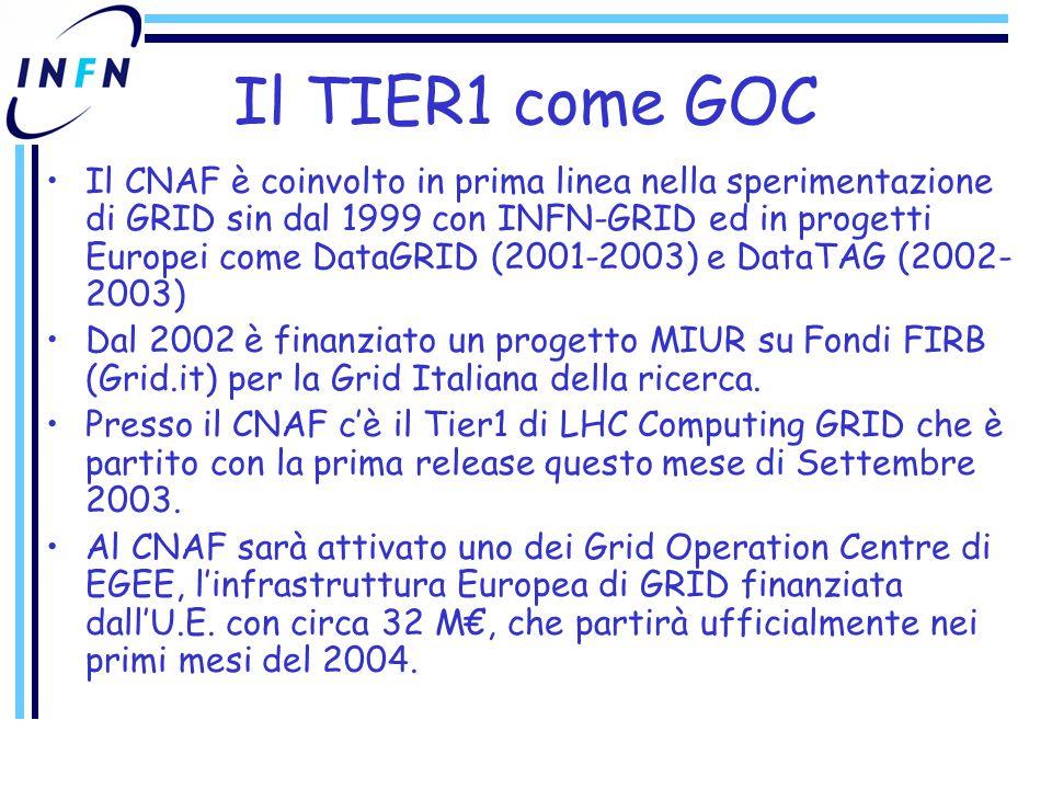 Il TIER1 come GOC Il CNAF è coinvolto in prima linea nella sperimentazione di GRID sin dal 1999 con INFN-GRID ed in progetti Europei come DataGRID (2001-2003) e DataTAG (2002- 2003) Dal 2002 è finanziato un progetto MIUR su Fondi FIRB (Grid.it) per la Grid Italiana della ricerca.