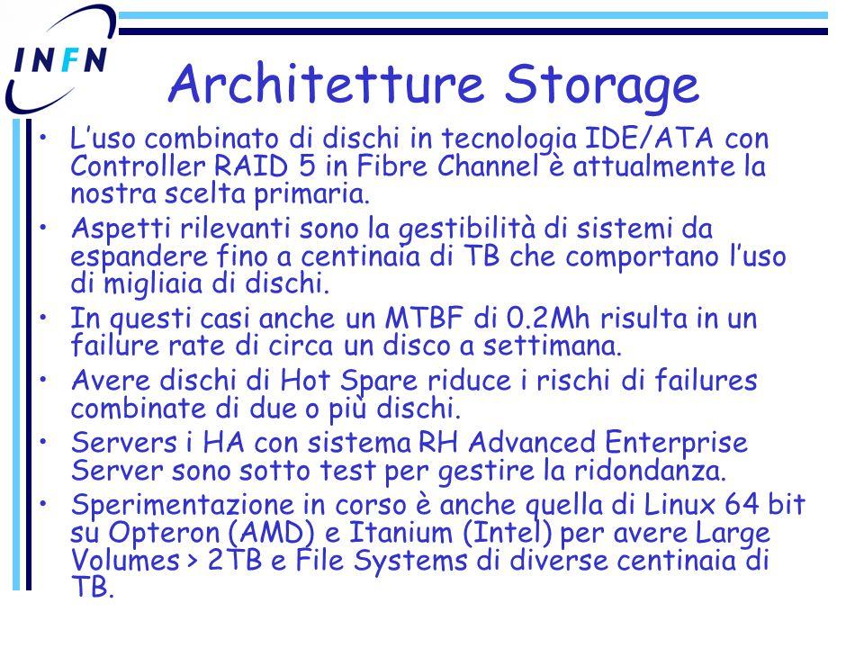 Architetture Storage L'uso combinato di dischi in tecnologia IDE/ATA con Controller RAID 5 in Fibre Channel è attualmente la nostra scelta primaria.
