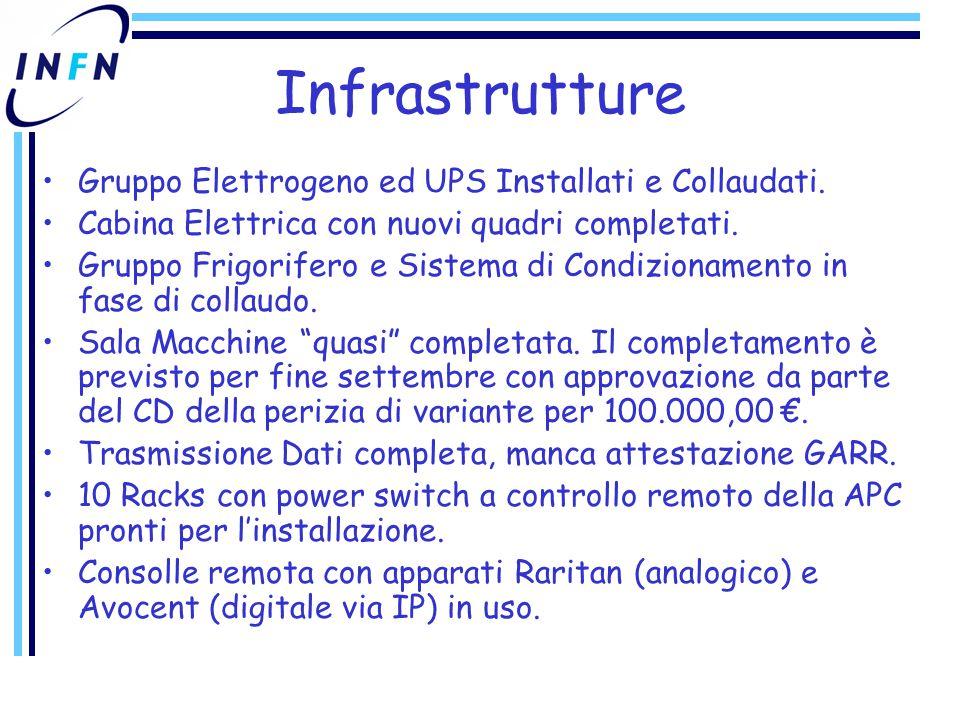 Infrastrutture Gruppo Elettrogeno ed UPS Installati e Collaudati.