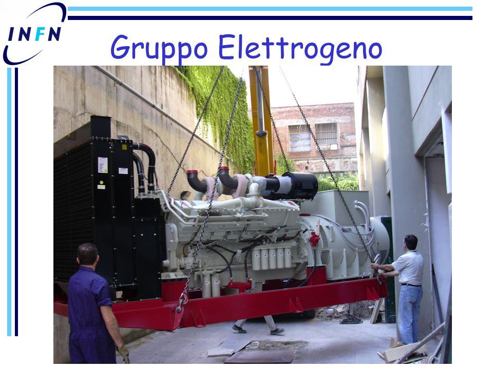 Gruppo Elettrogeno