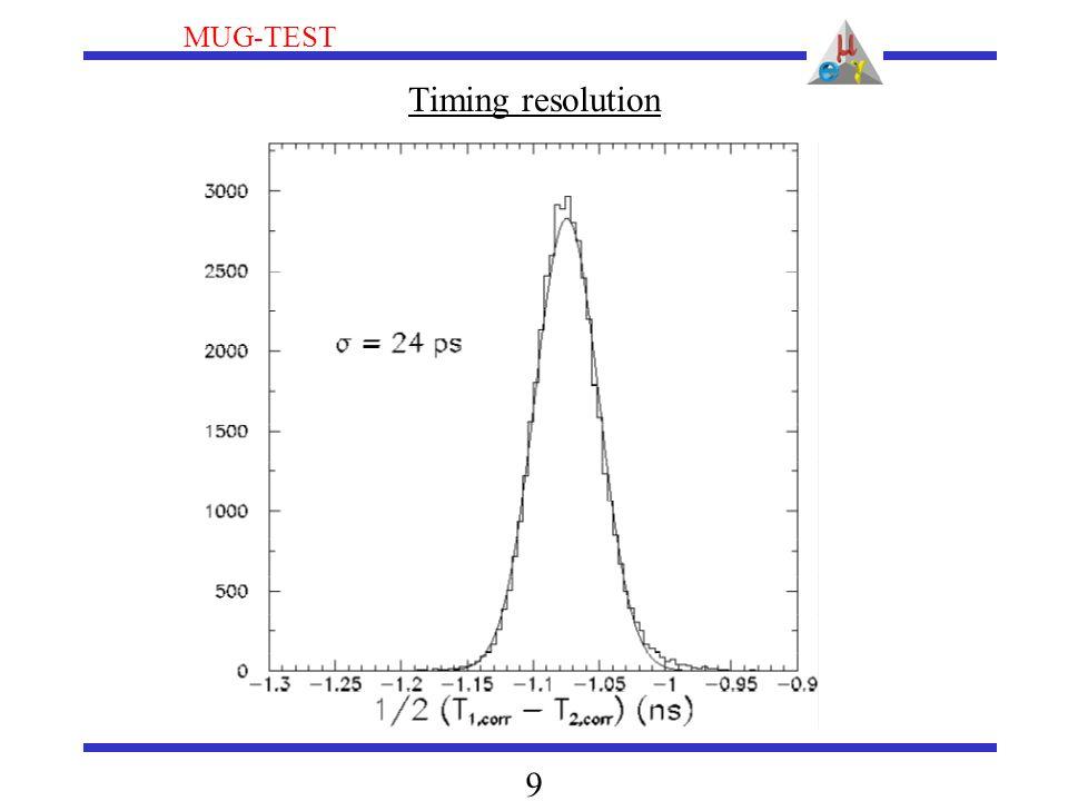 MUG-TEST 9 Timing resolution