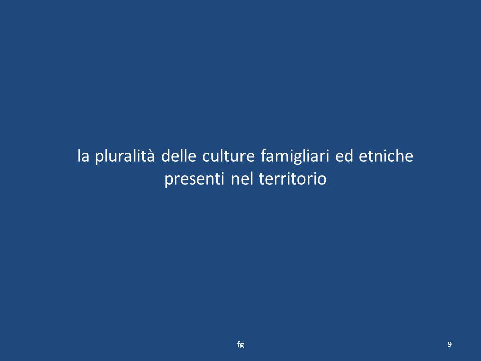 la pluralità delle culture famigliari ed etniche presenti nel territorio 9fg