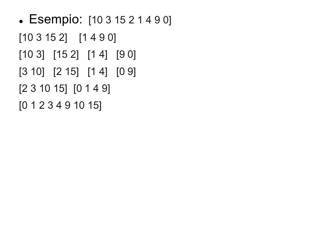 Esempio: [10 3 15 2 1 4 9 0] [10 3 15 2] [1 4 9 0] [10 3] [15 2] [1 4] [9 0] [3 10] [2 15] [1 4] [0 9] [2 3 10 15] [0 1 4 9] [0 1 2 3 4 9 10 15]