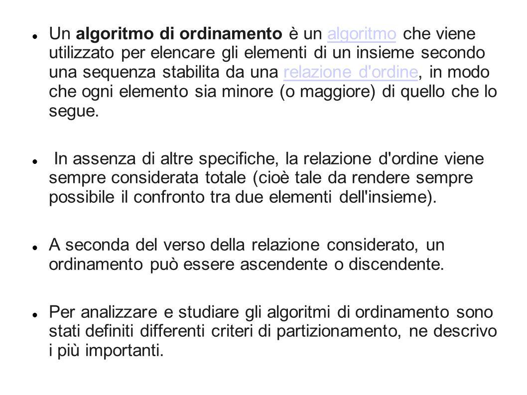 Un algoritmo di ordinamento è un algoritmo che viene utilizzato per elencare gli elementi di un insieme secondo una sequenza stabilita da una relazione d ordine, in modo che ogni elemento sia minore (o maggiore) di quello che lo segue.algoritmorelazione d ordine In assenza di altre specifiche, la relazione d ordine viene sempre considerata totale (cioè tale da rendere sempre possibile il confronto tra due elementi dell insieme).