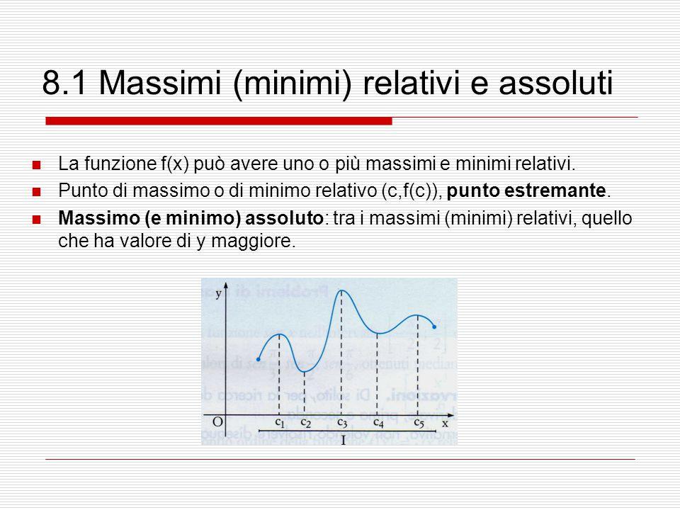 8.1 Massimi (minimi) relativi e assoluti La funzione f(x) può avere uno o più massimi e minimi relativi. Punto di massimo o di minimo relativo (c,f(c)