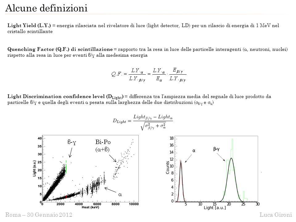 Luca GironiRoma – 30 Gennaio 2012 Alcune definizioni Light Yield (L.Y.) = energia rilasciata nel rivelatore di luce (light detector, LD) per un rilascio di energia di 1 MeV nel cristallo scintillante Quenching Factor (Q.F.) di scintillazione = rapporto tra la resa in luce delle particelle interagenti (α, neutroni, nuclei) rispetto alla resa in luce per eventi β/γ alla medesima energia Light Discrimination confidence level (D Light ) = differenza tra l'ampiezza media del segnale di luce prodotto da particelle β/γ e quella degli eventi α pesata sulla larghezza delle due distribuzioni (σ β/γ e σ α ) α β-γβ-γBi-Po (α+β)