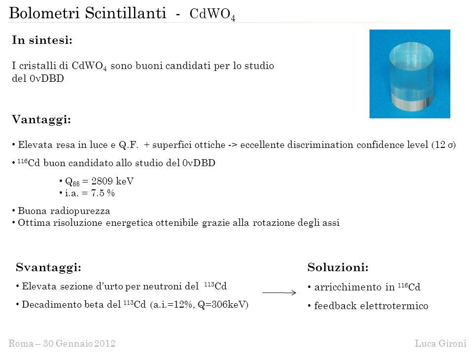 Luca GironiRoma – 30 Gennaio 2012 In sintesi: I cristalli di CdWO 4 sono buoni candidati per lo studio del 0νDBD Svantaggi: Elevata sezione d'urto per neutroni del 113 Cd Decadimento beta del 113 Cd (a.i.=12%, Q=306keV) Vantaggi: Elevata resa in luce e Q.F.
