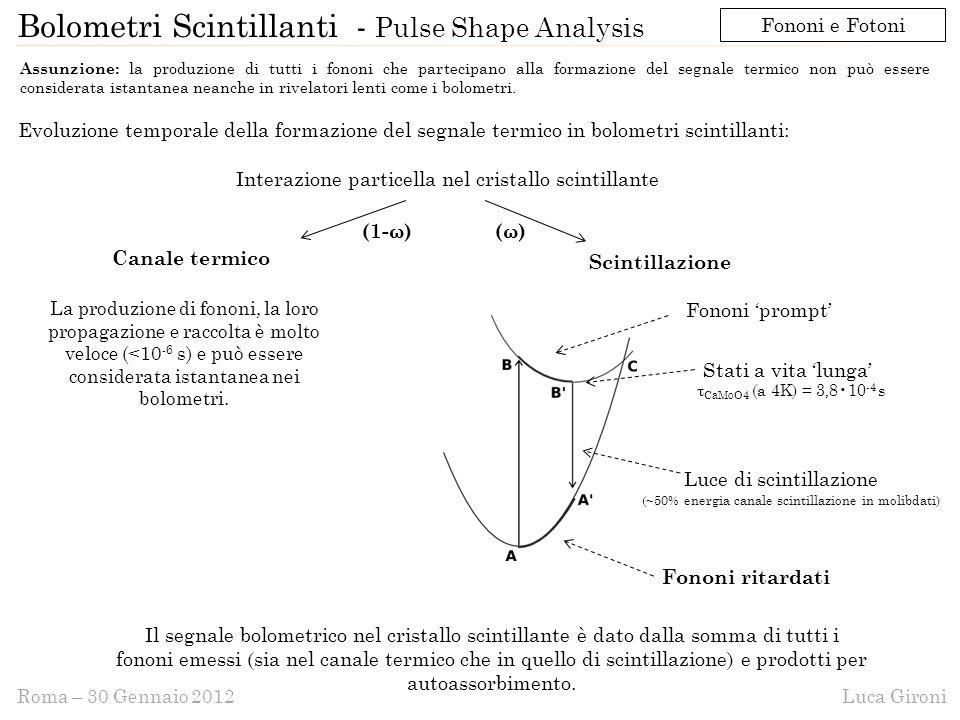 Luca GironiRoma – 30 Gennaio 2012 Bolometri Scintillanti - Pulse Shape Analysis Assunzione: la produzione di tutti i fononi che partecipano alla formazione del segnale termico non può essere considerata istantanea neanche in rivelatori lenti come i bolometri.