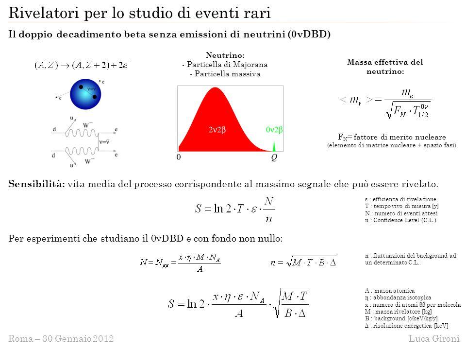 Luca GironiRoma – 30 Gennaio 2012 Rivelatori per lo studio di eventi rari Neutrino: - Particella di Majorana - Particella massiva Sensibilità: vita media del processo corrispondente al massimo segnale che può essere rivelato.