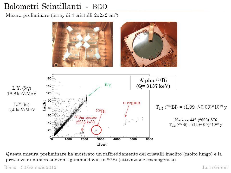 Luca GironiRoma – 30 Gennaio 2012 Bolometri Scintillanti - BGO Misura preliminare (array di 4 cristalli 2x2x2 cm 3 ) β/γβ/γ 209 Bi 147 Sm source (2233 keV) Light Heat α region T 1/2 ( 209 Bi) = (1,99+/-0,03)*10 19 y Nature 442 (2003) 876 T 1/2 ( 209 Bi) = (1,9+/-0,2)*10 19 y L.Y.