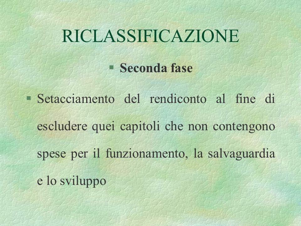 RICLASSIFICAZIONE §Seconda fase §Trasferimento rendiconti finanziari 1998 e 1999 su tabellone elettronico Excell.
