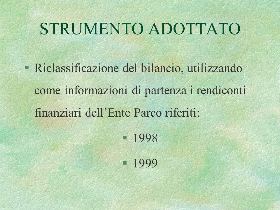 STRUMENTO ADOTTATO §Riclassificazione del bilancio, utilizzando come informazioni di partenza i rendiconti finanziari dell'Ente Parco riferiti: §1998 §1999