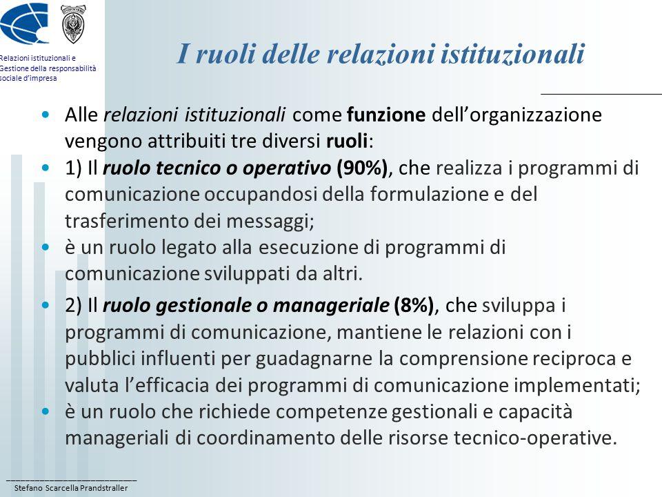 ____________________________ Stefano Scarcella Prandstraller Relazioni istituzionali e Gestione della responsabilità sociale d'impresa I ruoli delle relazioni istituzionali Alle relazioni istituzionali come funzione dell'organizzazione vengono attribuiti tre diversi ruoli: 1) Il ruolo tecnico o operativo (90%), che realizza i programmi di comunicazione occupandosi della formulazione e del trasferimento dei messaggi; è un ruolo legato alla esecuzione di programmi di comunicazione sviluppati da altri.