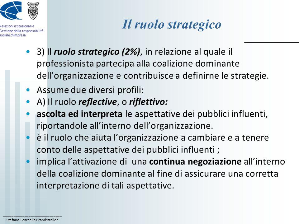 ____________________________ Stefano Scarcella Prandstraller Relazioni istituzionali e Gestione della responsabilità sociale d'impresa Il ruolo strategico 3) Il ruolo strategico (2%), in relazione al quale il professionista partecipa alla coalizione dominante dell'organizzazione e contribuisce a definirne le strategie.