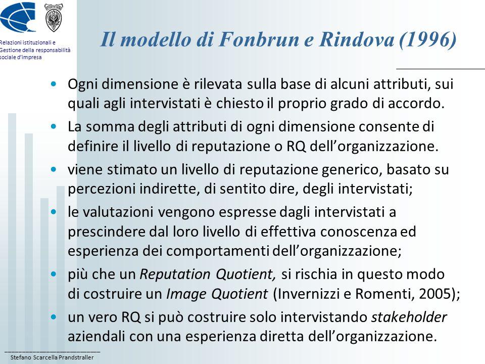 ____________________________ Stefano Scarcella Prandstraller Relazioni istituzionali e Gestione della responsabilità sociale d'impresa Il modello di Fonbrun e Rindova (1996) Ogni dimensione è rilevata sulla base di alcuni attributi, sui quali agli intervistati è chiesto il proprio grado di accordo.