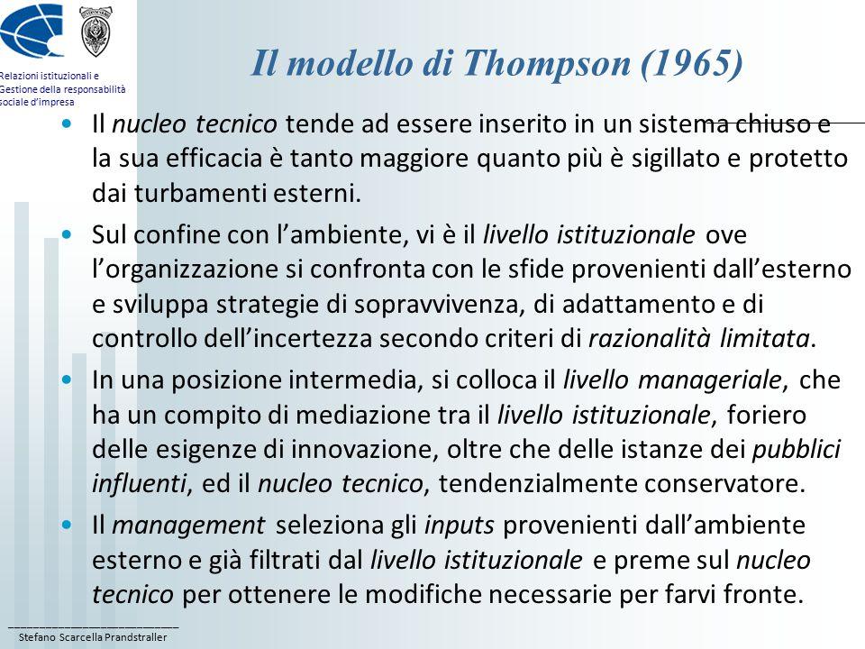 ____________________________ Stefano Scarcella Prandstraller Relazioni istituzionali e Gestione della responsabilità sociale d'impresa Il modello di Thompson (1965) Il nucleo tecnico tende ad essere inserito in un sistema chiuso e la sua efficacia è tanto maggiore quanto più è sigillato e protetto dai turbamenti esterni.