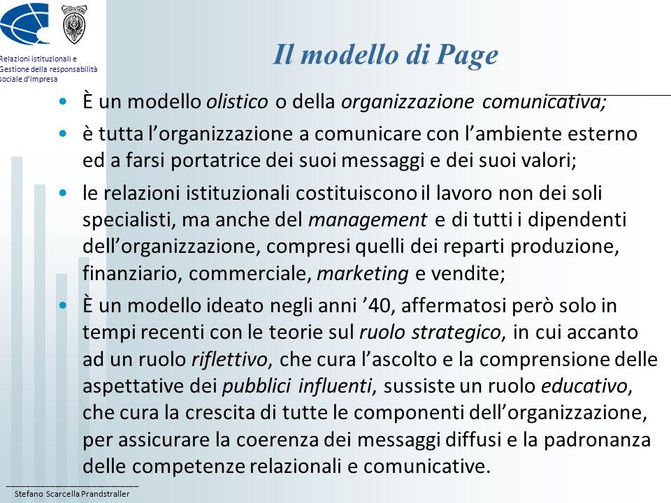 ____________________________ Stefano Scarcella Prandstraller Relazioni istituzionali e Gestione della responsabilità sociale d'impresa Il modello di P