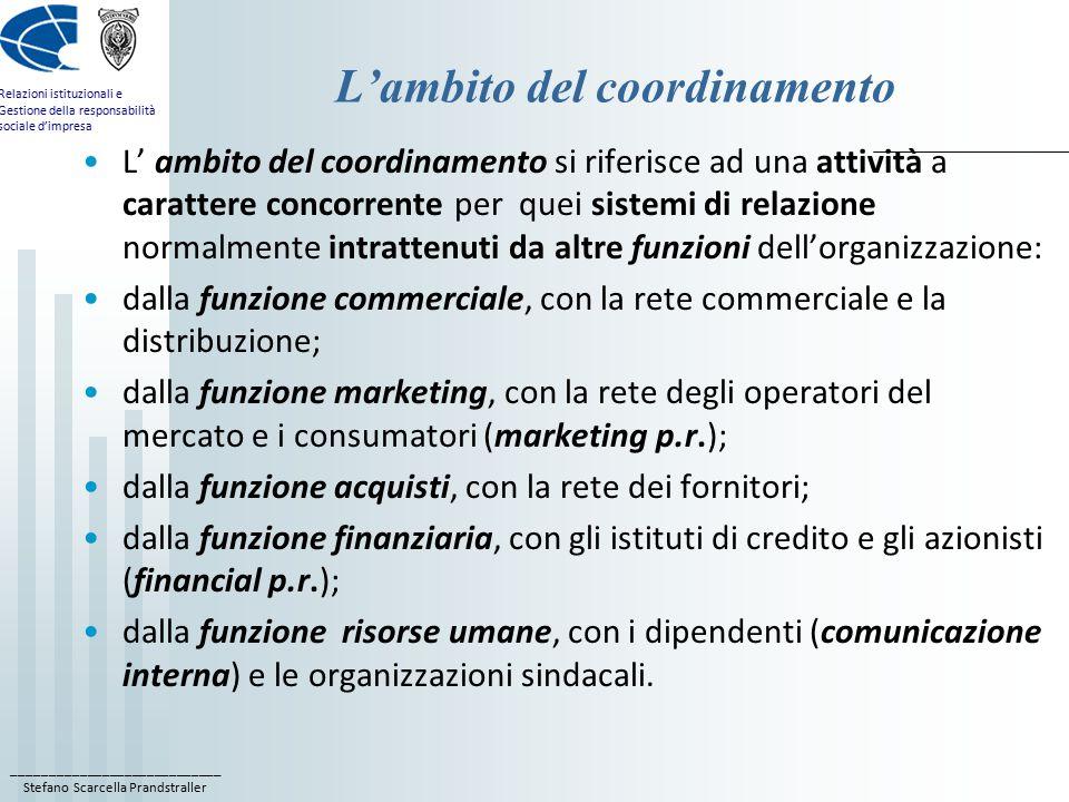 ____________________________ Stefano Scarcella Prandstraller Relazioni istituzionali e Gestione della responsabilità sociale d'impresa L'ambito del coordinamento L' ambito del coordinamento si riferisce ad una attività a carattere concorrente per quei sistemi di relazione normalmente intrattenuti da altre funzioni dell'organizzazione: dalla funzione commerciale, con la rete commerciale e la distribuzione; dalla funzione marketing, con la rete degli operatori del mercato e i consumatori (marketing p.r.); dalla funzione acquisti, con la rete dei fornitori; dalla funzione finanziaria, con gli istituti di credito e gli azionisti (financial p.r.); dalla funzione risorse umane, con i dipendenti (comunicazione interna) e le organizzazioni sindacali.