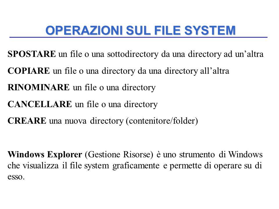 OPERAZIONI SUL FILE SYSTEM SPOSTARE un file o una sottodirectory da una directory ad un'altra COPIARE un file o una directory da una directory all'alt