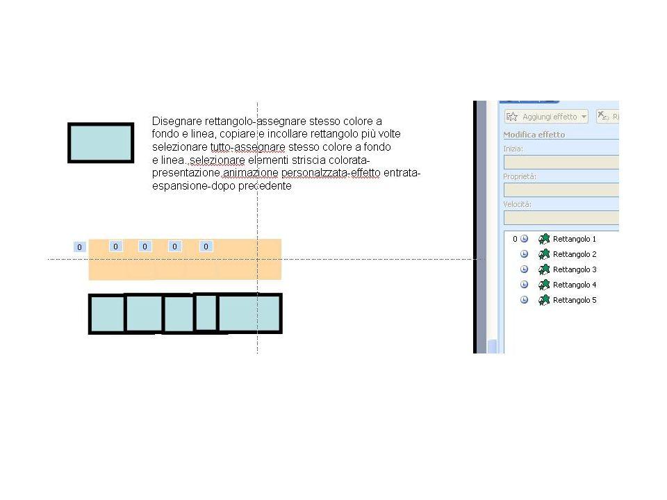 Disegnare rettangolo-assegnare stesso colore a fondo e linea, copiare e incollare rettangolo più volte selezionare tutto-assegnare stesso colore a fondo e linea..selezionare elementi striscia colorata- presentazione.animazione personalzzata-effetto entrata- espansione-dopo precedente