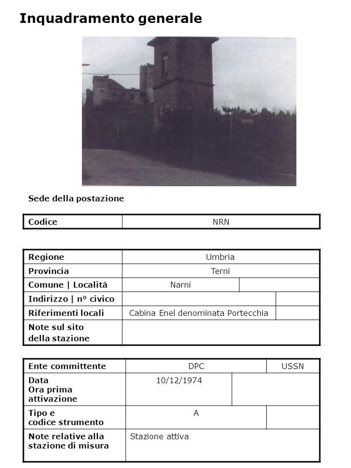 Sede della postazione CodiceNRN Ente committenteDPCUSSN Data Ora prima attivazione 10/12/1974 Tipo e codice strumento A Note relative alla stazione di