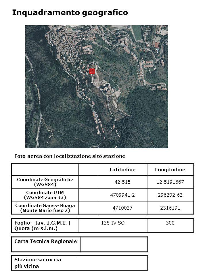 Foto aerea con localizzazione sito stazione Foglio - tav. I.G.M.I. | Quota (m s.l.m.) 138 IV SO300 Inquadramento geografico LatitudineLongitudine Coor