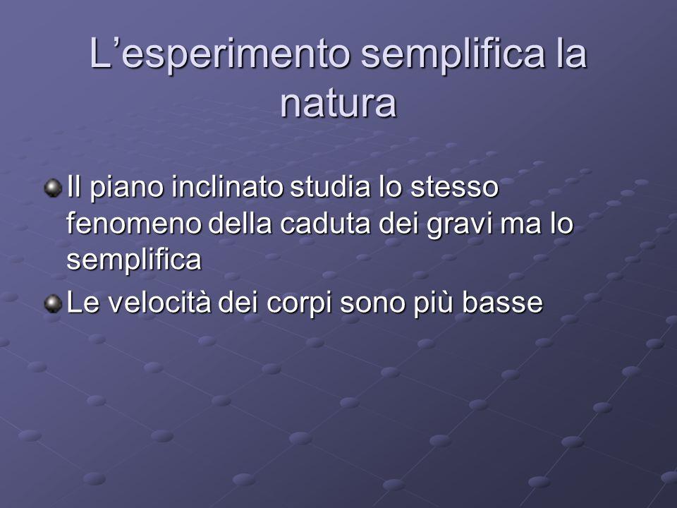 L'esperimento semplifica la natura Il piano inclinato studia lo stesso fenomeno della caduta dei gravi ma lo semplifica Le velocità dei corpi sono più