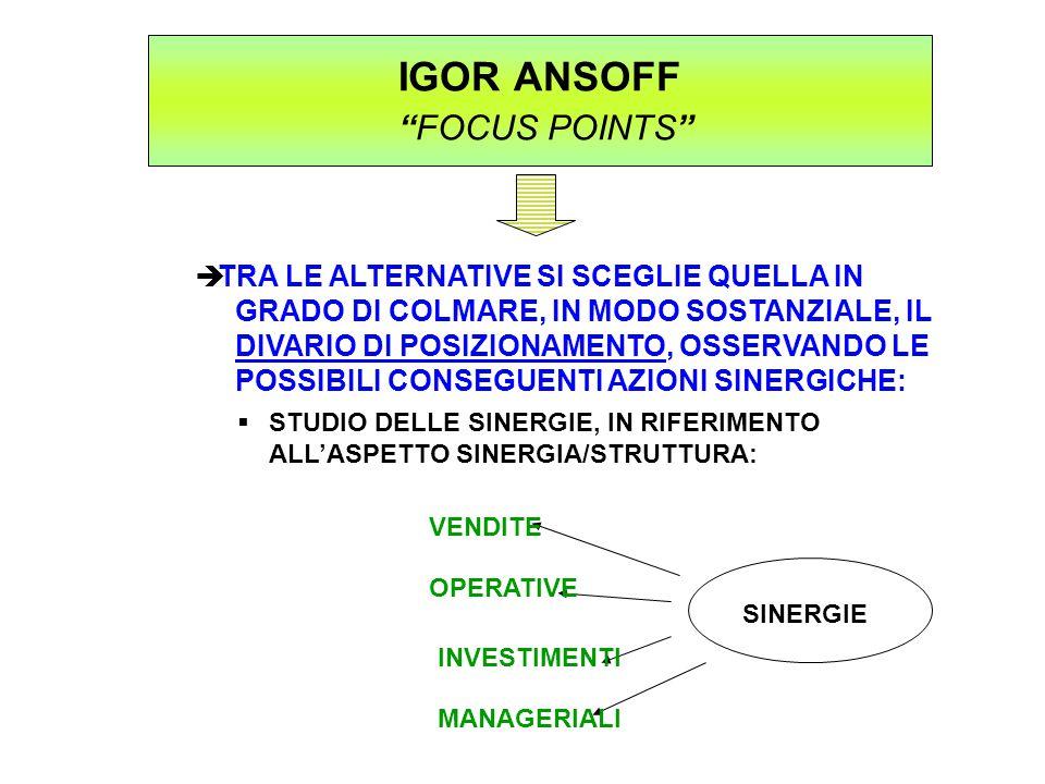 IGOR ANSOFF FOCUS POINTS  TRA LE ALTERNATIVE SI SCEGLIE QUELLA IN GRADO DI COLMARE, IN MODO SOSTANZIALE, IL DIVARIO DI POSIZIONAMENTO, OSSERVANDO LE POSSIBILI CONSEGUENTI AZIONI SINERGICHE:  STUDIO DELLE SINERGIE, IN RIFERIMENTO ALL'ASPETTO SINERGIA/STRUTTURA: SINERGIE VENDITE OPERATIVE INVESTIMENTI MANAGERIALI