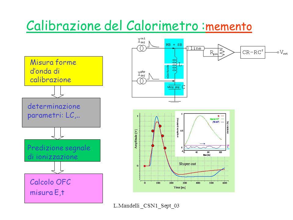 L.Mandelli _CSN1_Sept_03 Calibrazione del Calorimetro : memento Misura forme d'onda di calibrazione determinazione parametri: LC,..