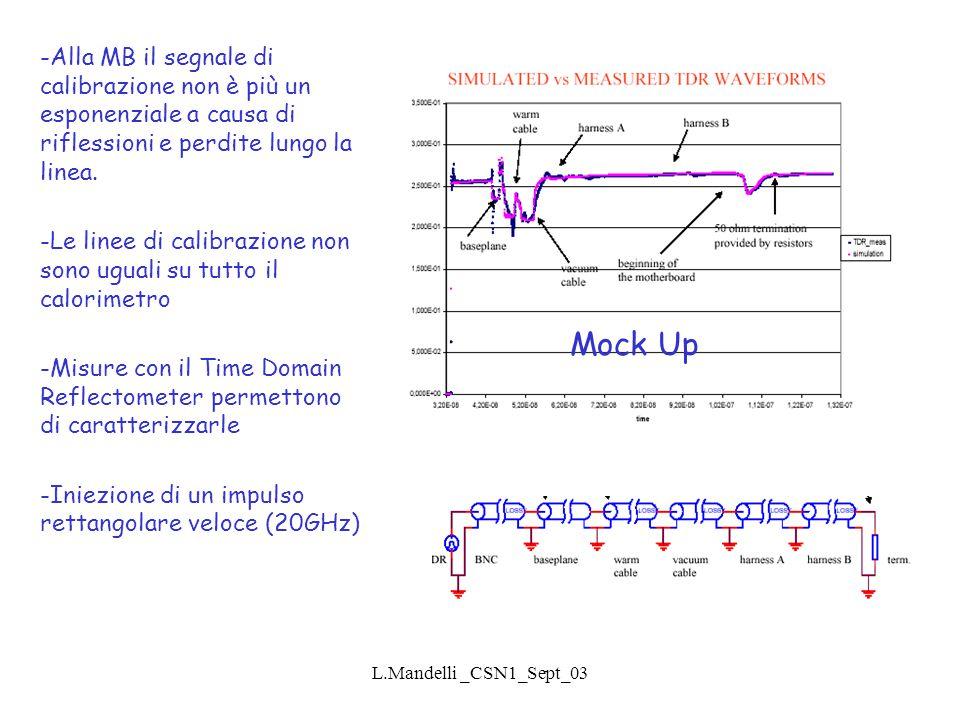 L.Mandelli _CSN1_Sept_03 Mock Up -Alla MB il segnale di calibrazione non è più un esponenziale a causa di riflessioni e perdite lungo la linea.