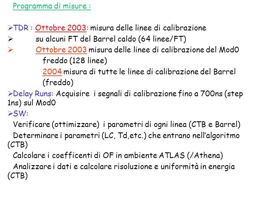 Programma di misure :  TDR : Ottobre 2003: misura delle linee di calibrazione  su alcuni FT del Barrel caldo (64 linee/FT)  Ottobre 2003 misura delle linee di calibrazione del Mod0 freddo (128 linee) 2004 misura di tutte le linee di calibrazione del Barrel (freddo)  Delay Runs: Acquisire i segnali di calibrazione fino a 700ns (step 1ns) sul Mod0  SW: Verificare (ottimizzare) i parametri di ogni linea (CTB e Barrel) Determinare i parametri (LC, Td,etc.) che entrano nell'algoritmo (CTB) Calcolare i coefficenti di OF in ambiente ATLAS (/Athena) Analizzare i dati e calcolare risoluzione e uniformità in energia (CTB)