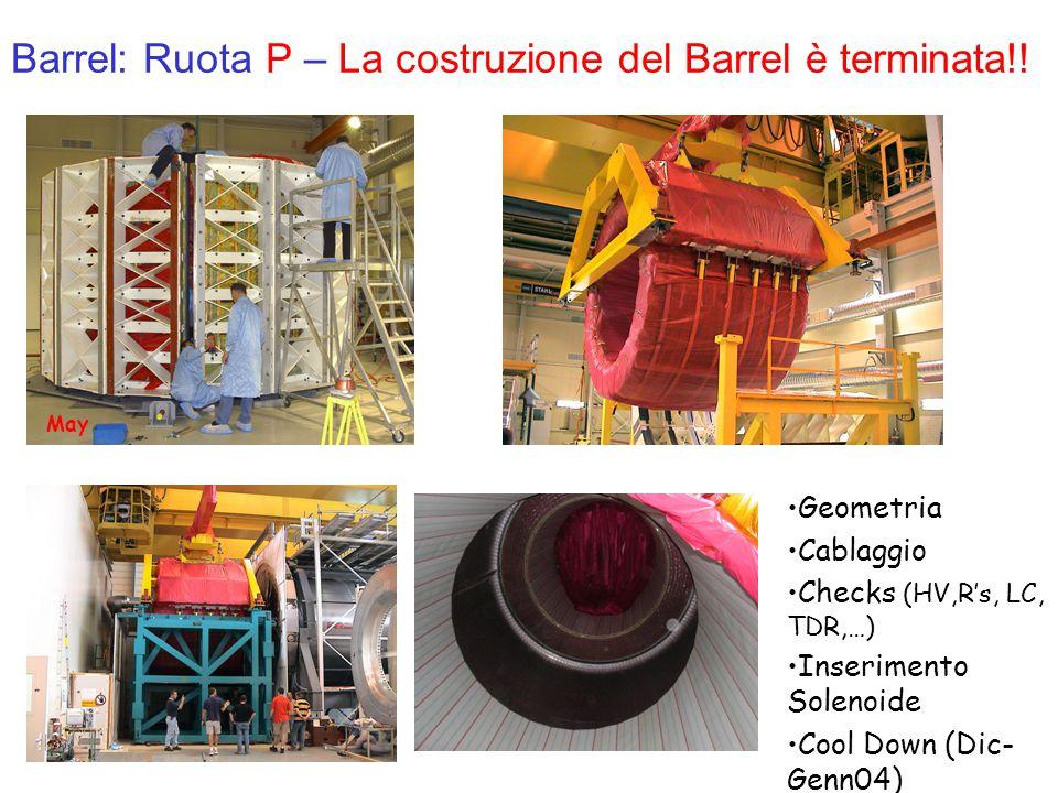 Barrel: Ruota P – La costruzione del Barrel è terminata!.