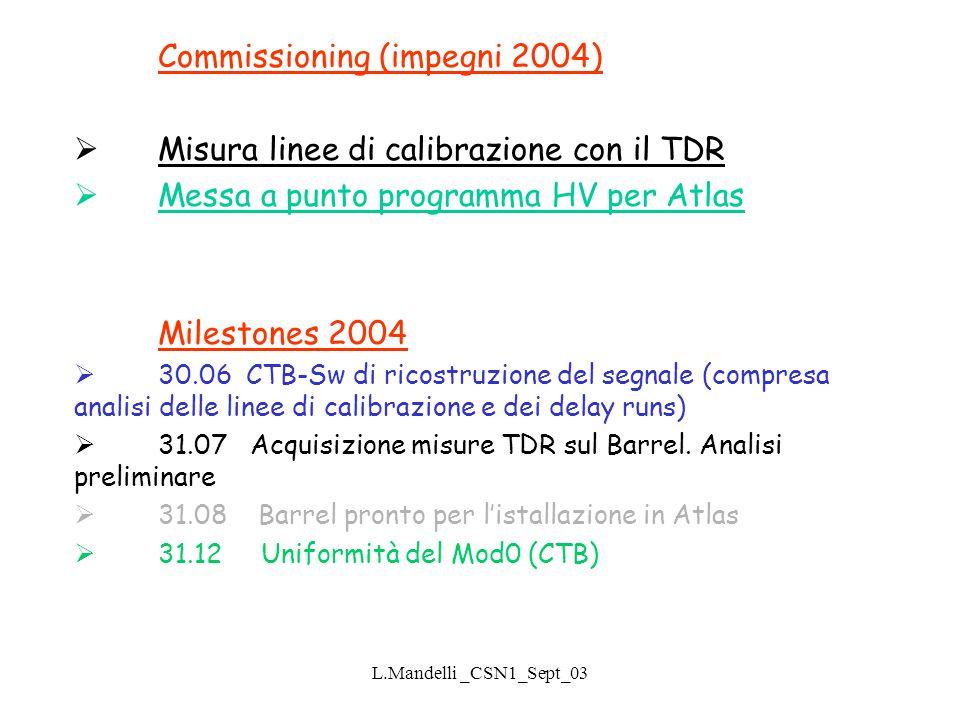 L.Mandelli _CSN1_Sept_03 Commissioning (impegni 2004)  Misura linee di calibrazione con il TDR  Messa a punto programma HV per Atlas Milestones 2004  30.06 CTB-Sw di ricostruzione del segnale (compresa analisi delle linee di calibrazione e dei delay runs)  31.07 Acquisizione misure TDR sul Barrel.