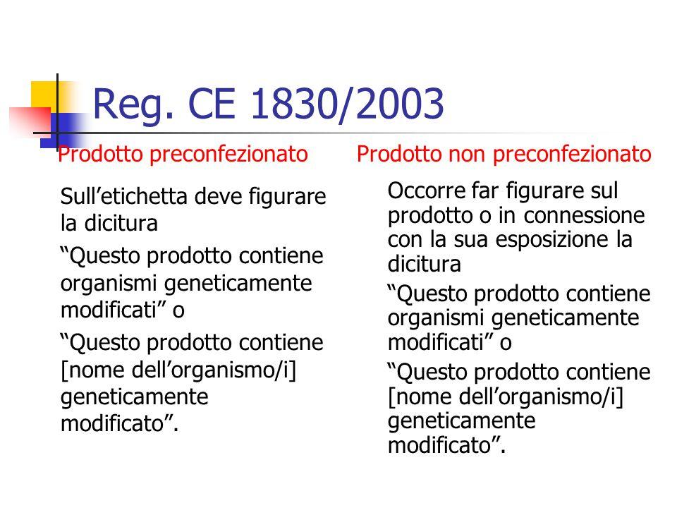 """Reg. CE 1830/2003 Sull'etichetta deve figurare la dicitura """"Questo prodotto contiene organismi geneticamente modificati"""" o """"Questo prodotto contiene ["""