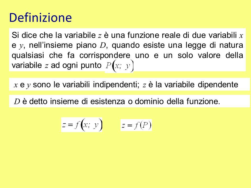 Definizione Si dice che la variabile z è una funzione reale di due variabili x e y, nell'insieme piano D, quando esiste una legge di natura qualsiasi che fa corrispondere uno e un solo valore della variabile z ad ogni punto x e y sono le variabili indipendenti; z è la variabile dipendente D è detto insieme di esistenza o dominio della funzione.