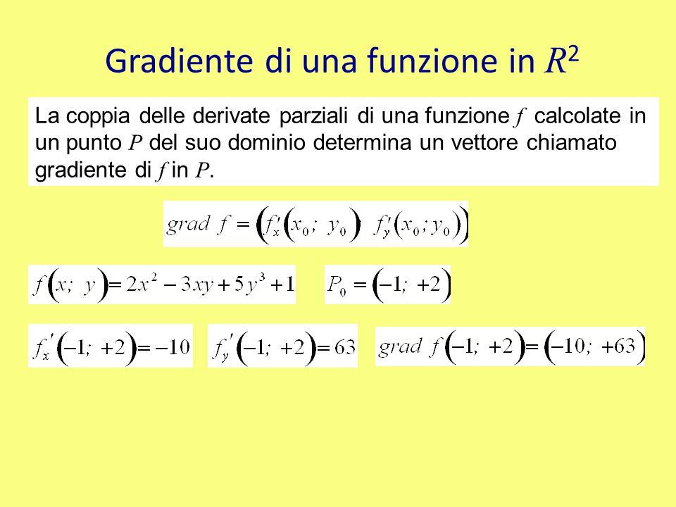 Gradiente di una funzione in R 2 La coppia delle derivate parziali di una funzione f calcolate in un punto P del suo dominio determina un vettore chiamato gradiente di f in P.